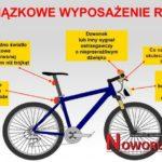 Rowerzysta na drodze – podstawowe zasady