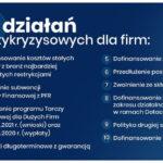 10 działań antykryzysowych dla polskich firm