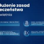 Przedłużenie zasad bezpieczeństwa do 25 kwietnia (z wyjątkami)